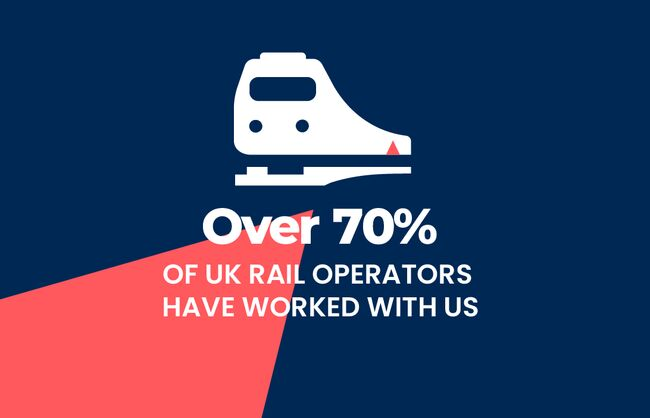 Over 70% of UK rail operators have worked with us